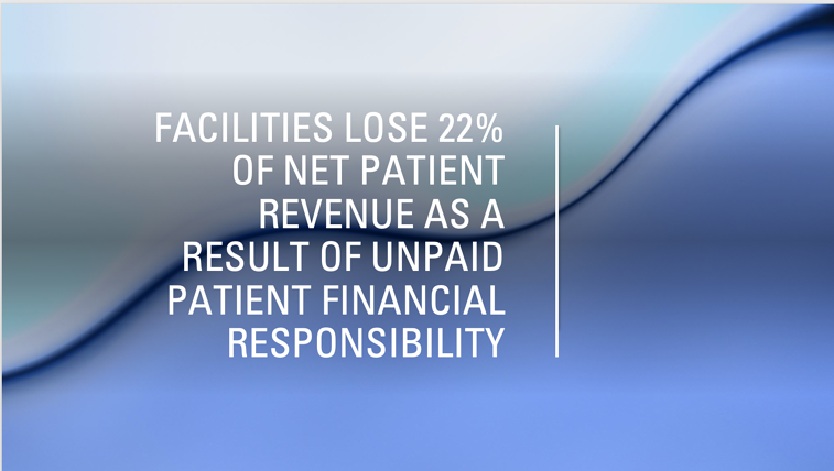 Facilities lose 22% of net patient revenue as a result of unpaid patient financial responsibility