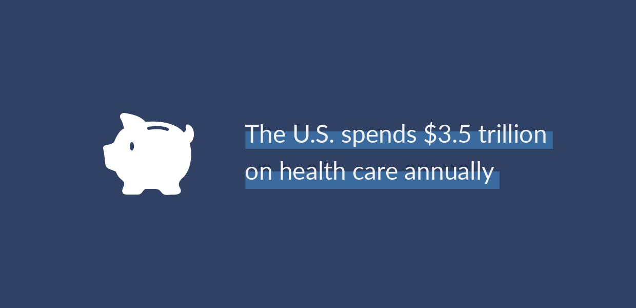 US spends 3.5 trillion dollars on healthcare annually