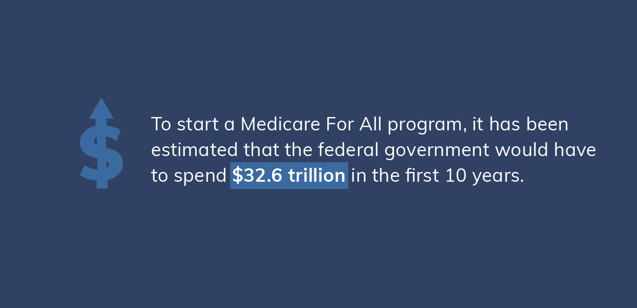 FinPay-Blog-Medicare-For-All-IMAGES-5